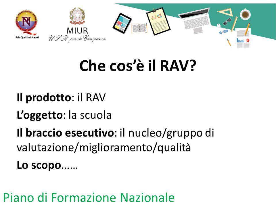Che cos'è il RAV? Il prodotto: il RAV L'oggetto: la scuola Il braccio esecutivo: il nucleo/gruppo di valutazione/miglioramento/qualità Lo scopo…… Pian