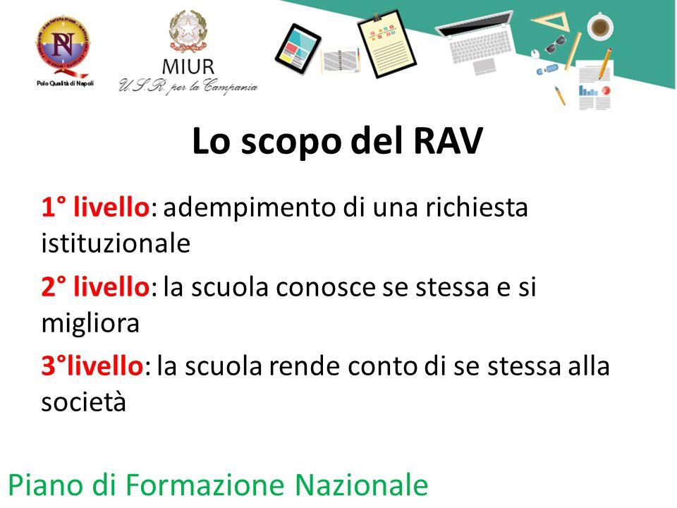 Lo scopo del RAV 1° livello: adempimento di una richiesta istituzionale 2° livello: la scuola conosce se stessa e si migliora 3°livello: la scuola ren
