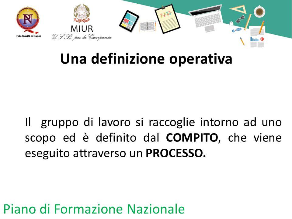 Una definizione operativa Il gruppo di lavoro si raccoglie intorno ad uno scopo ed è definito dal COMPITO, che viene eseguito attraverso un PROCESSO.