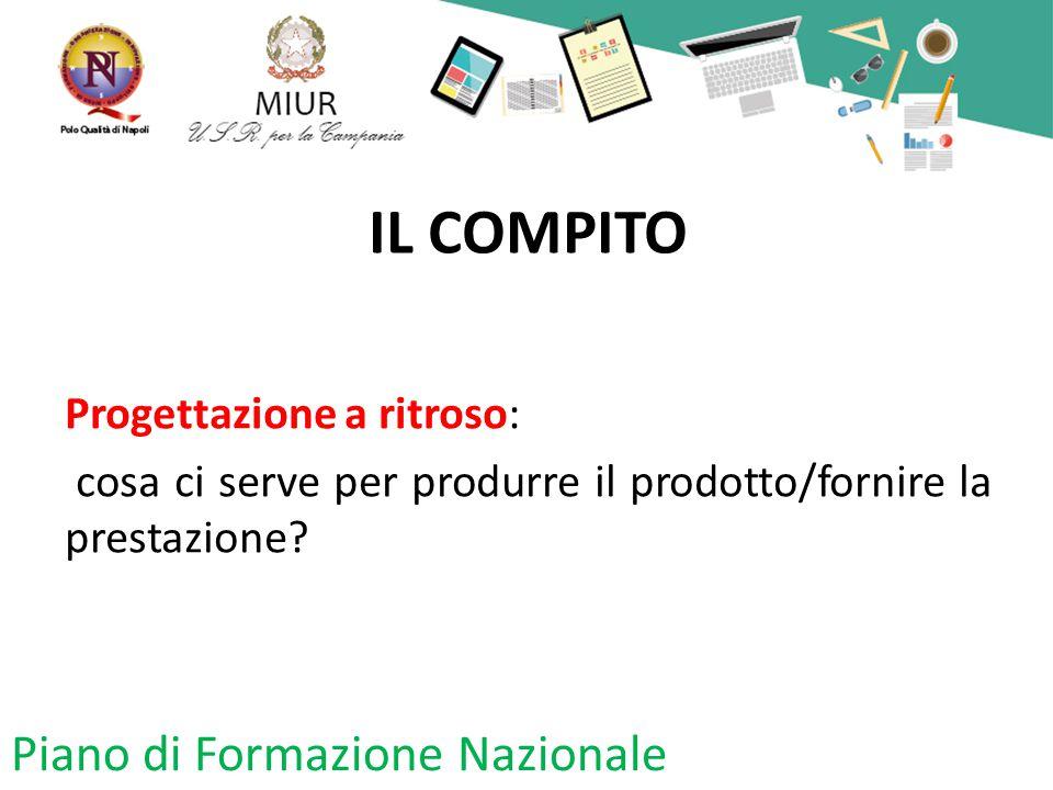 IL COMPITO Progettazione a ritroso: cosa ci serve per produrre il prodotto/fornire la prestazione? Piano di Formazione Nazionale