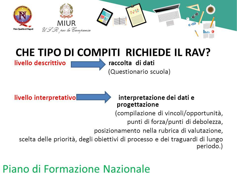 CHE TIPO DI COMPITI RICHIEDE IL RAV.