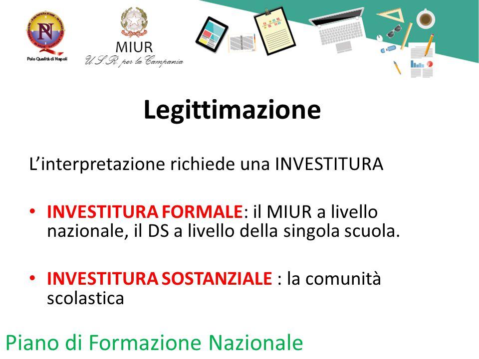 Legittimazione L'interpretazione richiede una INVESTITURA INVESTITURA FORMALE: il MIUR a livello nazionale, il DS a livello della singola scuola.