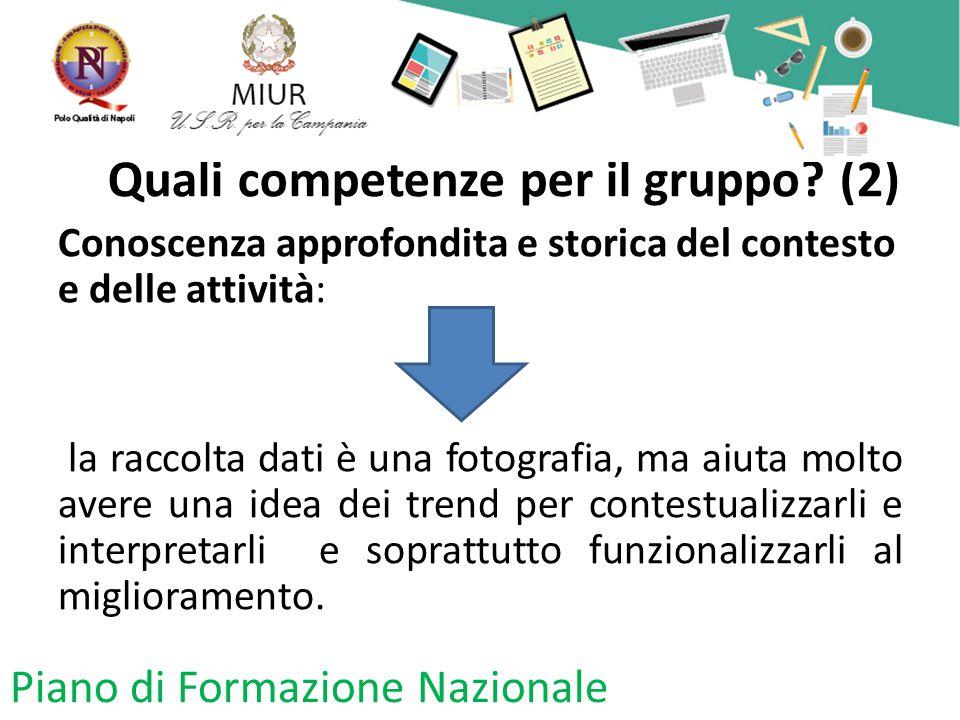 Quali competenze per il gruppo? (2) Conoscenza approfondita e storica del contesto e delle attività: la raccolta dati è una fotografia, ma aiuta molto