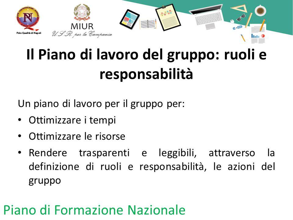 Il Piano di lavoro del gruppo: ruoli e responsabilità Un piano di lavoro per il gruppo per: Ottimizzare i tempi Ottimizzare le risorse Rendere traspar