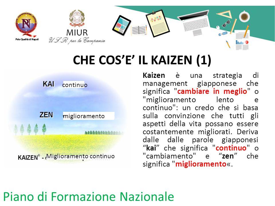 CHE COS'E' IL KAIZEN (1) Kaizen è una strategia di management giapponese che significa