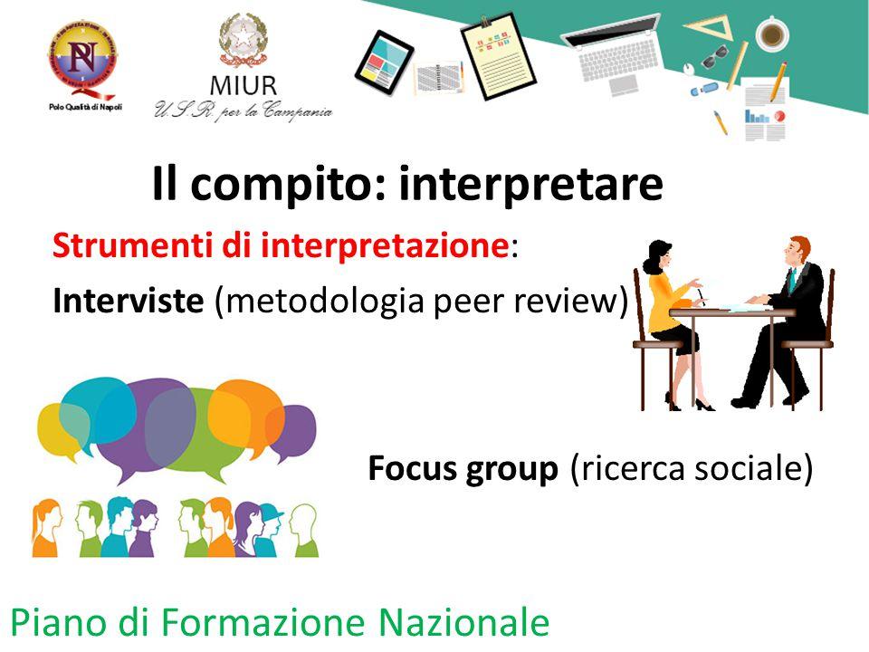Il compito: interpretare Strumenti di interpretazione: Interviste (metodologia peer review) Focus group (ricerca sociale) Piano di Formazione Nazional