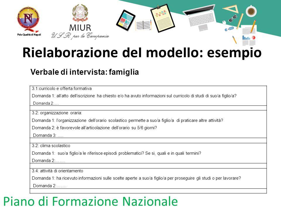 Rielaborazione del modello: esempio 3.1:curricolo e offerta formativa Domanda 1: all'atto dell'iscrizione ha chiesto e/o ha avuto informazioni sul cur