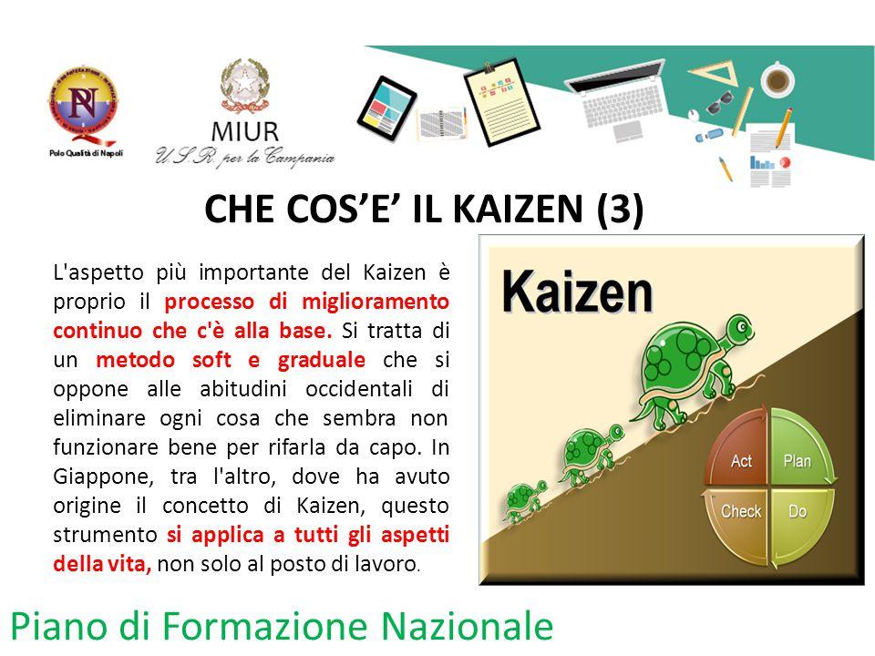 CHE COS'E' IL KAIZEN (3) Piano di Formazione Nazionale L'aspetto più importante del Kaizen è proprio il processo di miglioramento continuo che c'è all