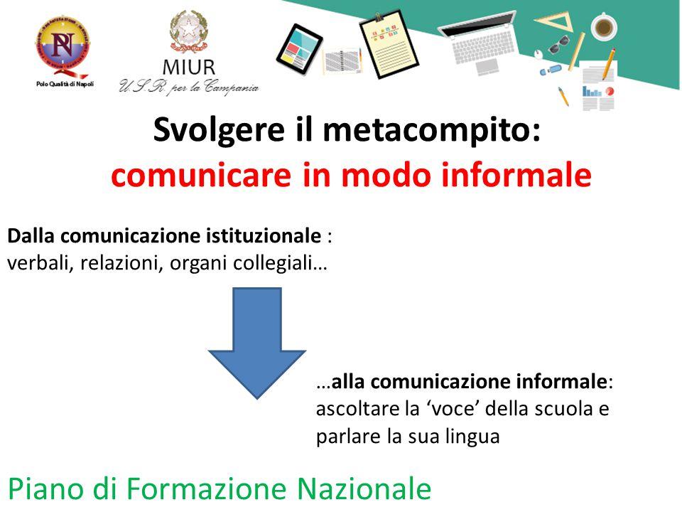 Svolgere il metacompito: comunicare in modo informale Dalla comunicazione istituzionale : verbali, relazioni, organi collegiali… …alla comunicazione i