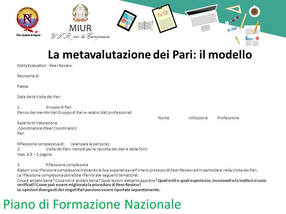 La metavalutazione dei Pari: il modello Meta Evaluation - Peer Review Revisione di Paese Data della Visita dei Pari 1.Gruppo di Pari Elenco dei membri