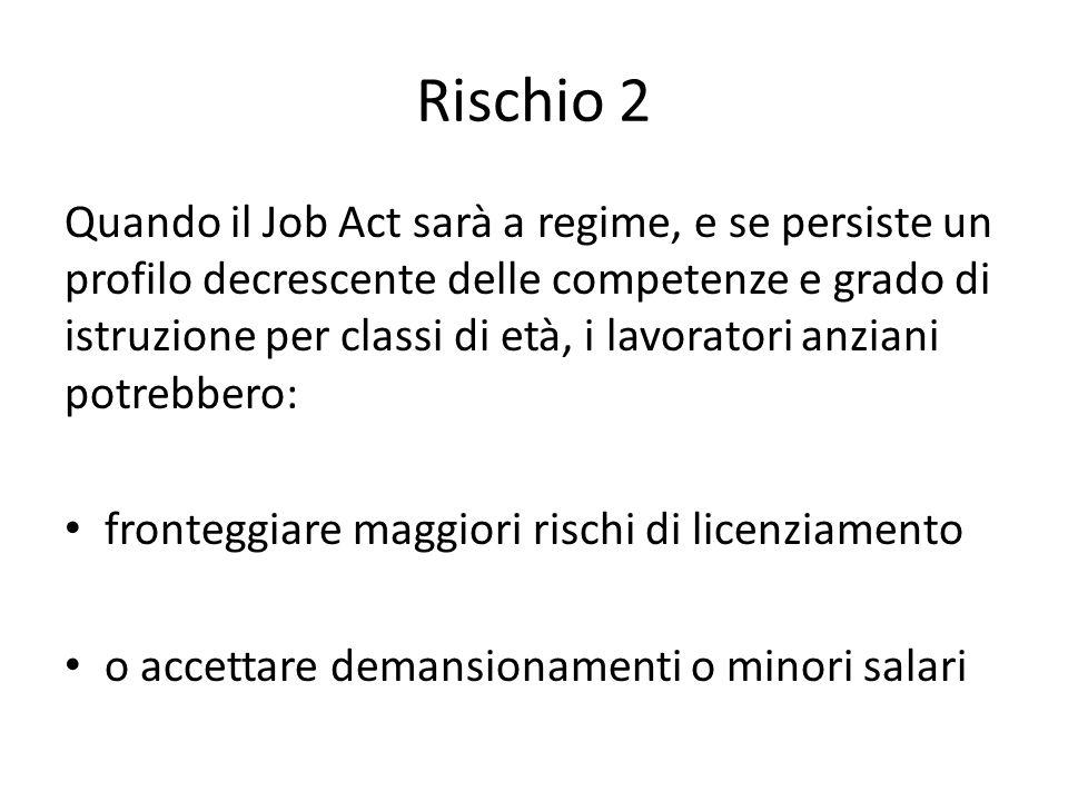 Rischio 2 Quando il Job Act sarà a regime, e se persiste un profilo decrescente delle competenze e grado di istruzione per classi di età, i lavoratori anziani potrebbero: fronteggiare maggiori rischi di licenziamento o accettare demansionamenti o minori salari