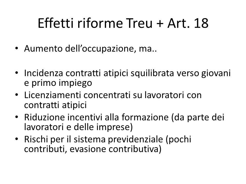 Effetti riforme Treu + Art. 18 Aumento dell'occupazione, ma..
