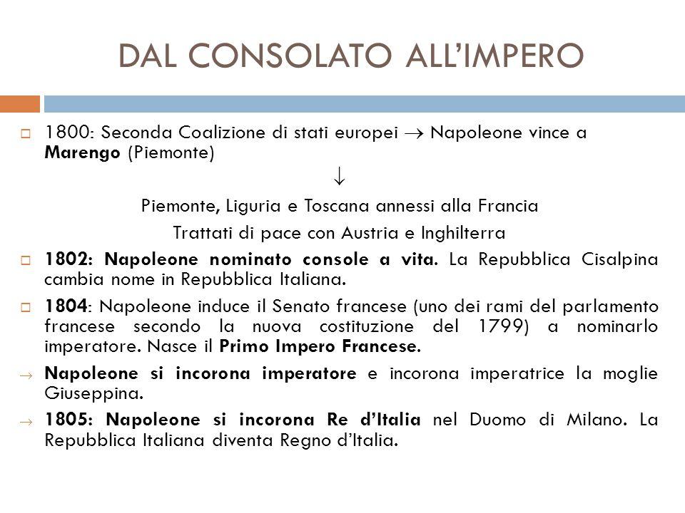 DAL CONSOLATO ALL'IMPERO  1800: Seconda Coalizione di stati europei  Napoleone vince a Marengo (Piemonte)  Piemonte, Liguria e Toscana annessi alla Francia Trattati di pace con Austria e Inghilterra  1802: Napoleone nominato console a vita.
