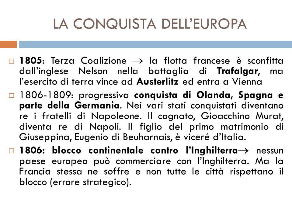 LA CONQUISTA DELL'EUROPA  1805: Terza Coalizione  la flotta francese è sconfitta dall'inglese Nelson nella battaglia di Trafalgar, ma l'esercito di terra vince ad Austerlitz ed entra a Vienna  1806-1809: progressiva conquista di Olanda, Spagna e parte della Germania.