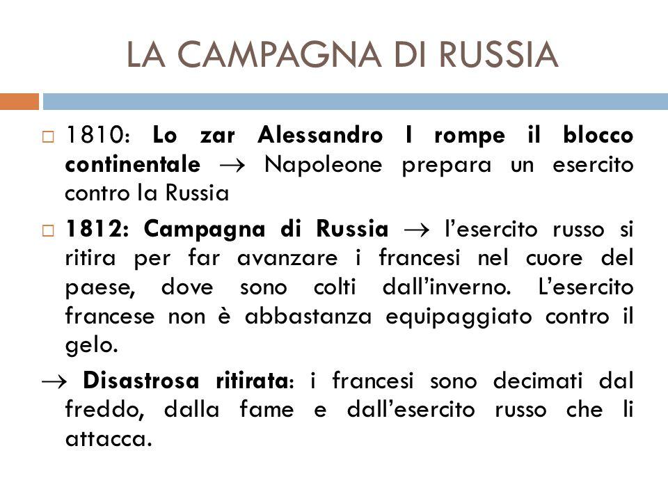 LA CAMPAGNA DI RUSSIA  1810: Lo zar Alessandro I rompe il blocco continentale  Napoleone prepara un esercito contro la Russia  1812: Campagna di Russia  l'esercito russo si ritira per far avanzare i francesi nel cuore del paese, dove sono colti dall'inverno.