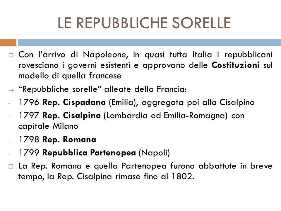 LE REPUBBLICHE SORELLE  Con l'arrivo di Napoleone, in quasi tutta Italia i repubblicani rovesciano i governi esistenti e approvano delle Costituzioni sul modello di quella francese  Repubbliche sorelle alleate della Francia: - 1796 Rep.