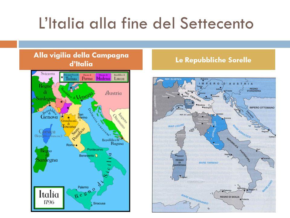 L'Italia alla fine del Settecento Alla vigilia della Campagna d'Italia Le Repubbliche Sorelle
