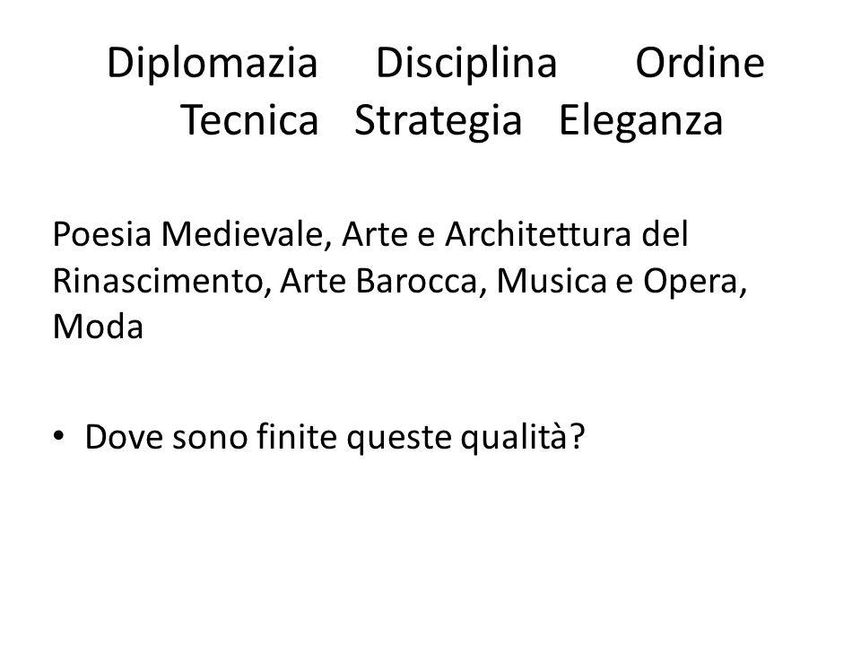 Diplomazia Disciplina Ordine Tecnica Strategia Eleganza Poesia Medievale, Arte e Architettura del Rinascimento, Arte Barocca, Musica e Opera, Moda Dov