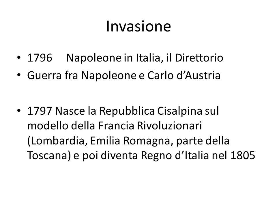 Invasione 1796 Napoleone in Italia, il Direttorio Guerra fra Napoleone e Carlo d'Austria 1797 Nasce la Repubblica Cisalpina sul modello della Francia
