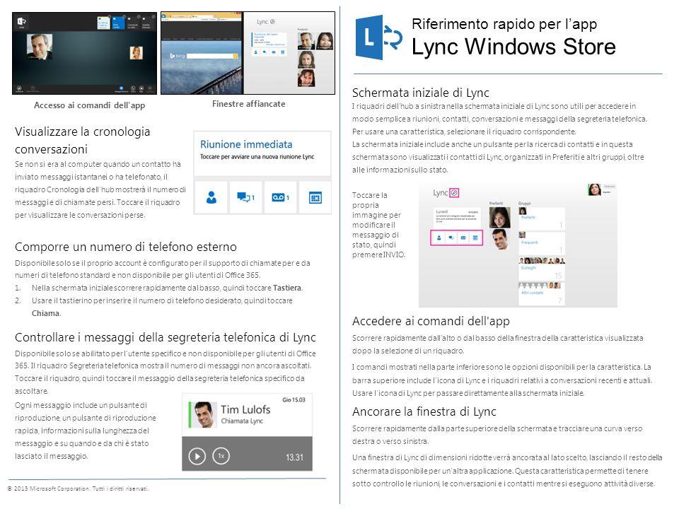 Riferimento rapido per l'app © 2013 Microsoft Corporation. Tutti i diritti riservati. Schermata iniziale di Lync I riquadri dell'hub a sinistra nella