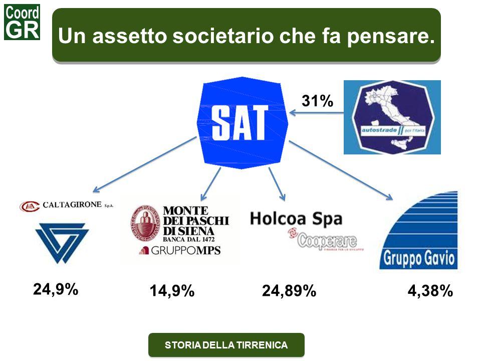 STORIA DELLA TIRRENICA Un assetto societario che fa pensare. 31% 4,38%24,89%14,9% 24,9%