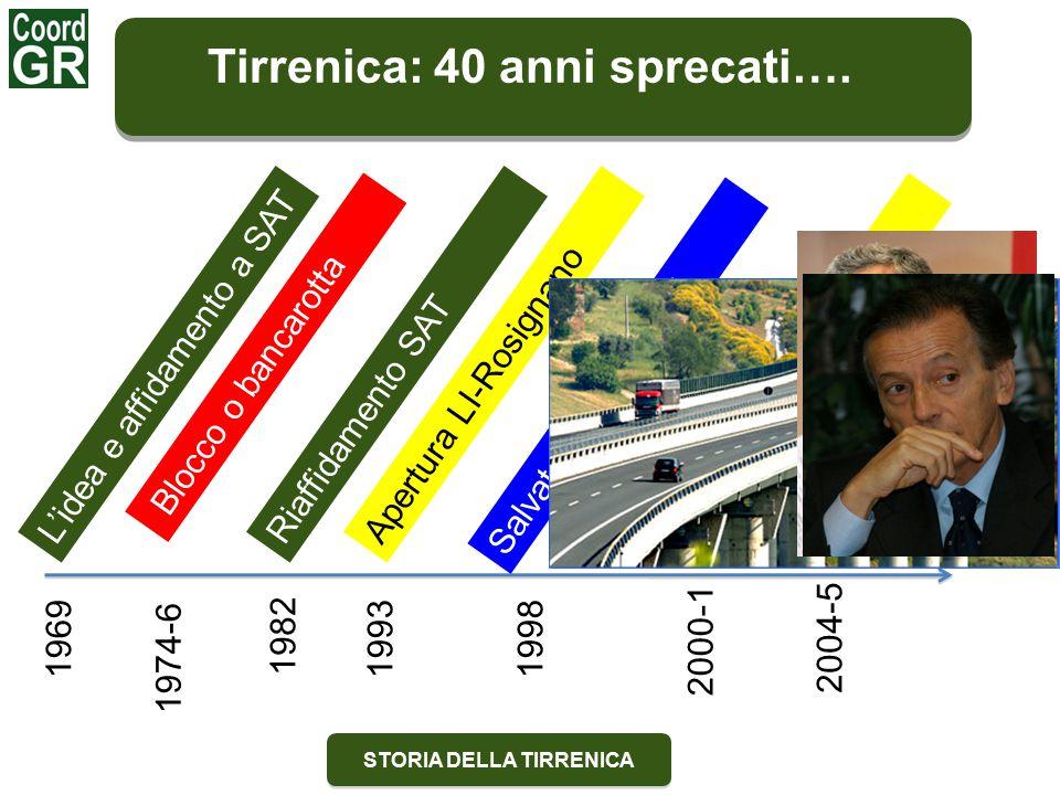 1969 L'idea e affidamento a SAT Blocco o bancarotta Riaffidamento SATApertura LI-Rosignano Salvataggio 172 MDL Progetto ANAS/Amato 1974-6 1982 19931998 2000-1 2004-5 Tirrenica: 40 anni sprecati….