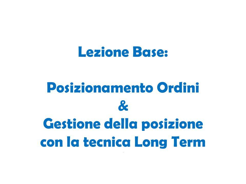 Lezione Base: Posizionamento Ordini & Gestione della posizione con la tecnica Long Term.
