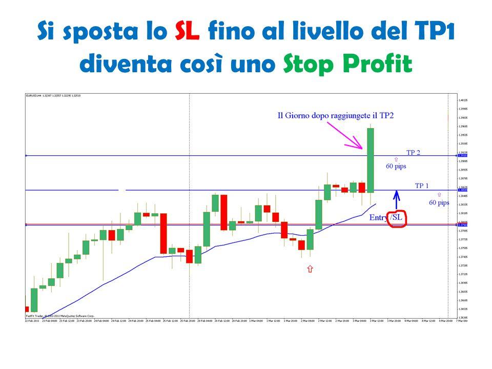 Si sposta lo SL fino al livello del TP1 diventa così uno Stop Profit