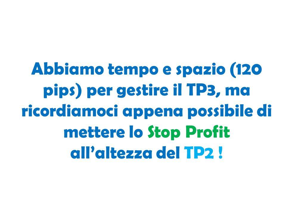 Abbiamo tempo e spazio (120 pips) per gestire il TP3, ma ricordiamoci appena possibile di mettere lo Stop Profit all'altezza del TP2 !