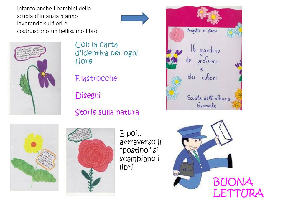 Intanto anche i bambini della scuola d'infanzia stanno lavorando sui fiori e costruiscono un bellissimo libro Con la carta d'identità per ogni fiore F