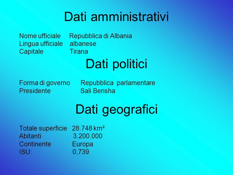 Dati amministrativi Nome ufficiale Repubblica di Albania Lingua ufficiale albanese Capitale Tirana Dati politici Forma di governo Repubblica parlamentare Presidente Sali Berisha Dati geografici Totale superficie 28.748 km² Abitanti 3.200.000 Continente Europa ISU: 0,739
