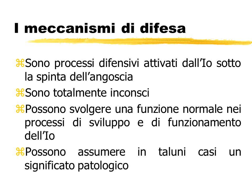 zSono processi difensivi attivati dall'Io sotto la spinta dell'angoscia zSono totalmente inconsci zPossono svolgere una funzione normale nei processi