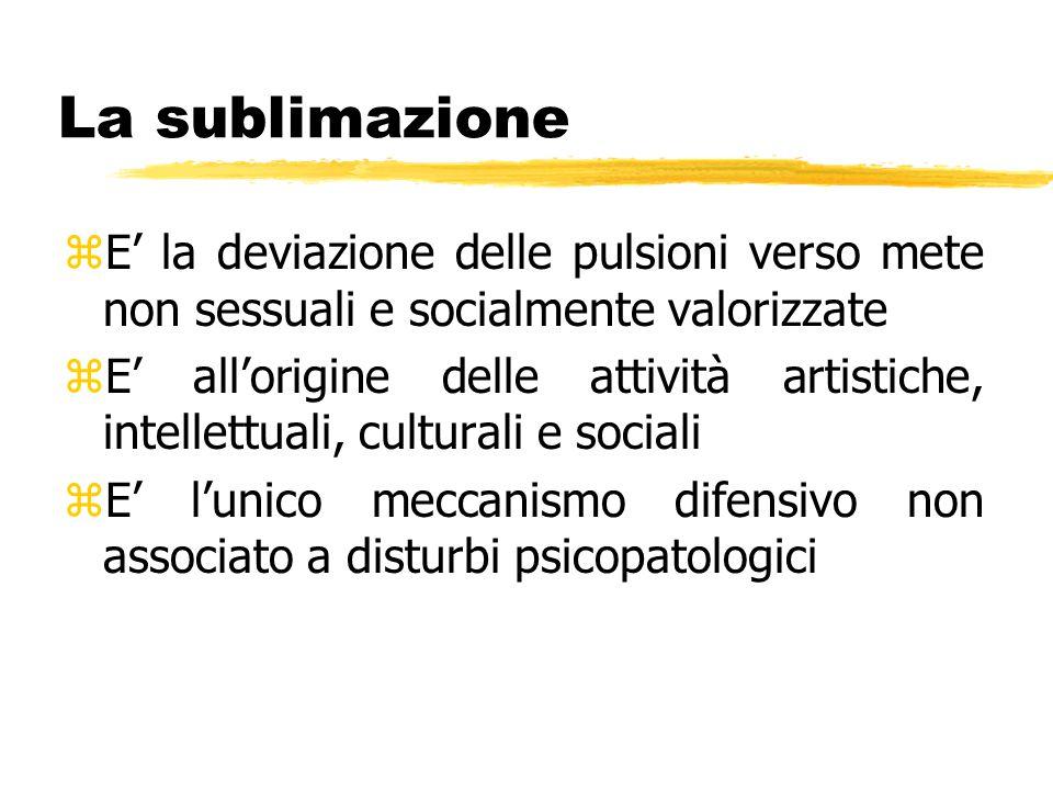 La sublimazione zE' la deviazione delle pulsioni verso mete non sessuali e socialmente valorizzate zE' all'origine delle attività artistiche, intellet