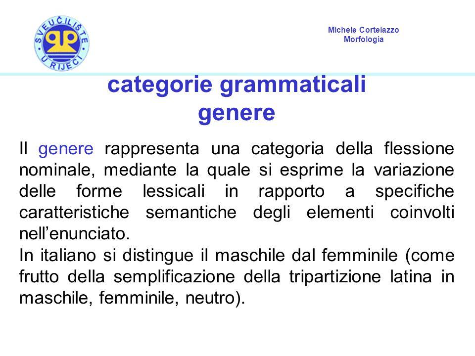 Michele Cortelazzo Morfologia categorie grammaticali genere Il genere rappresenta una categoria della flessione nominale, mediante la quale si esprime