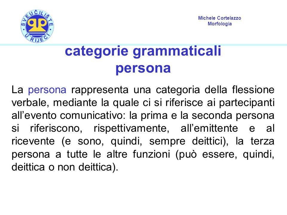 Michele Cortelazzo Morfologia categorie grammaticali persona La persona rappresenta una categoria della flessione verbale, mediante la quale ci si rif