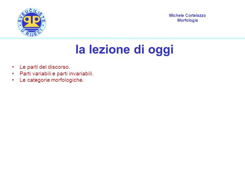 Michele Cortelazzo Morfologia la lezione di oggi Le parti del discorso. Parti variabili e parti invariabili. Le categorie morfologiche.