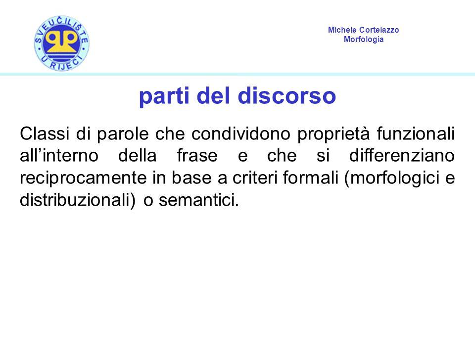Michele Cortelazzo Morfologia parti del discorso Classi di parole che condividono proprietà funzionali all'interno della frase e che si differenziano