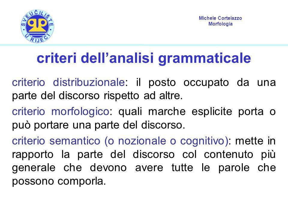 Michele Cortelazzo Morfologia parti del discorso Tradizionalmente le parti del discorso sono: nome aggettivo verbo pronome articolo preposizione avverbio congiunzione interiezione