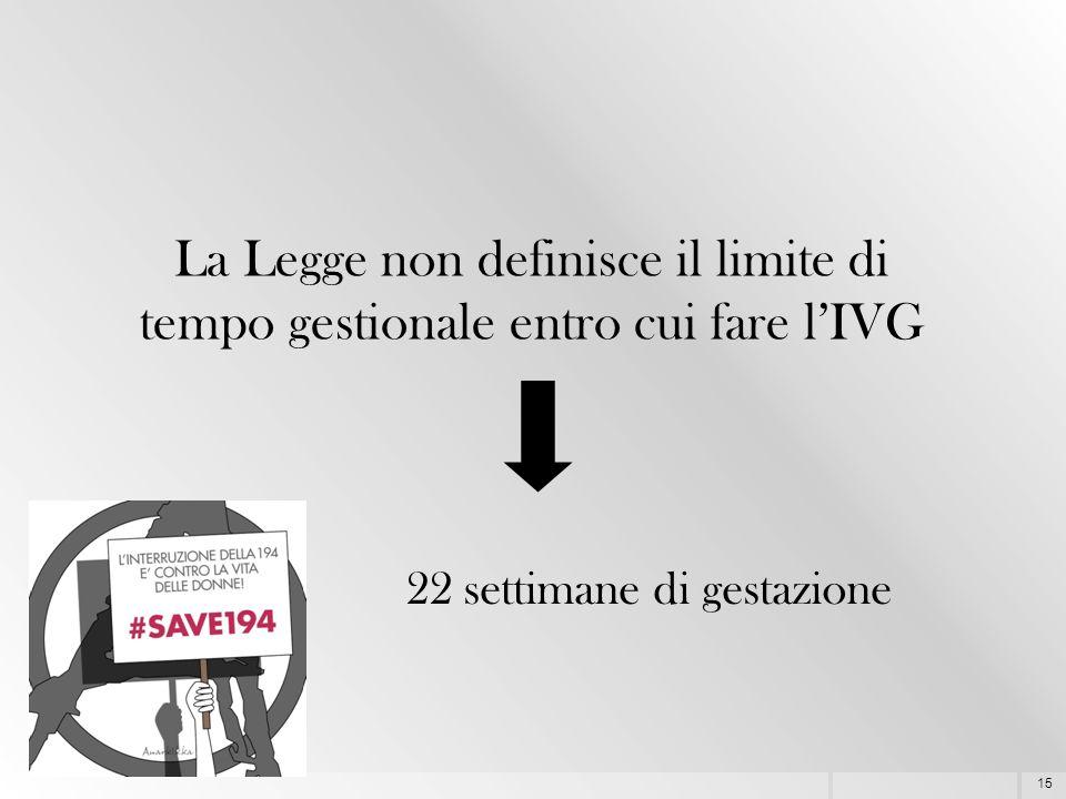 15 La Legge non definisce il limite di tempo gestionale entro cui fare l'IVG 22 settimane di gestazione
