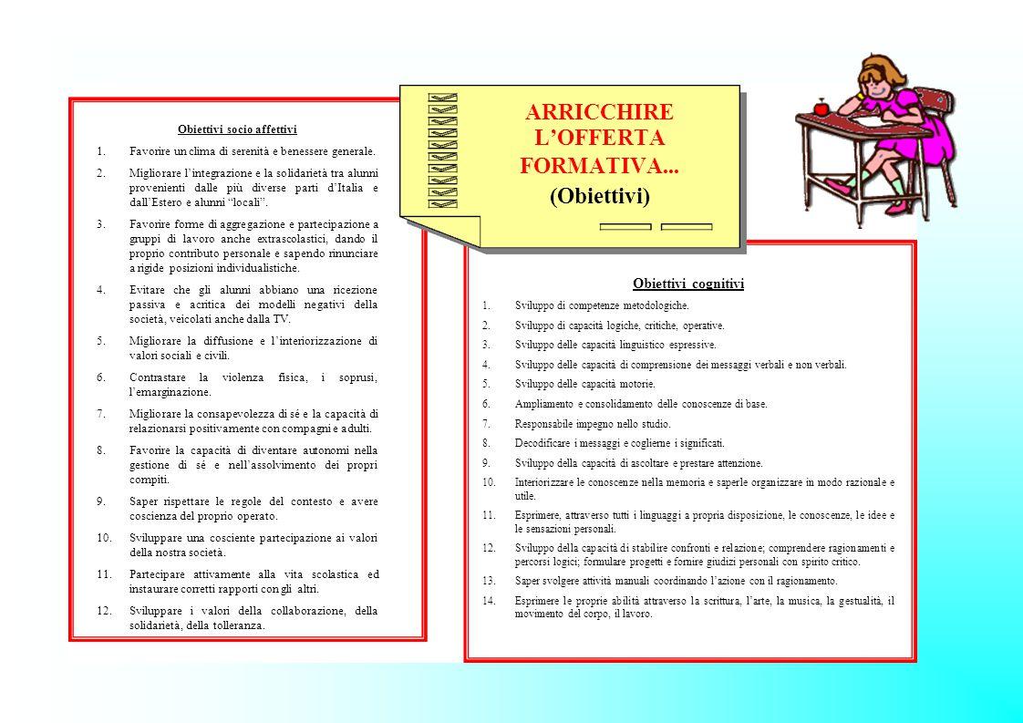 ARRICCHIRE L'OFFERTA FORMATIVA... (Obiettivi) Obiettivi cognitivi 1.Sviluppo di competenze metodologiche. 2.Sviluppo di capacità logiche, critiche, op