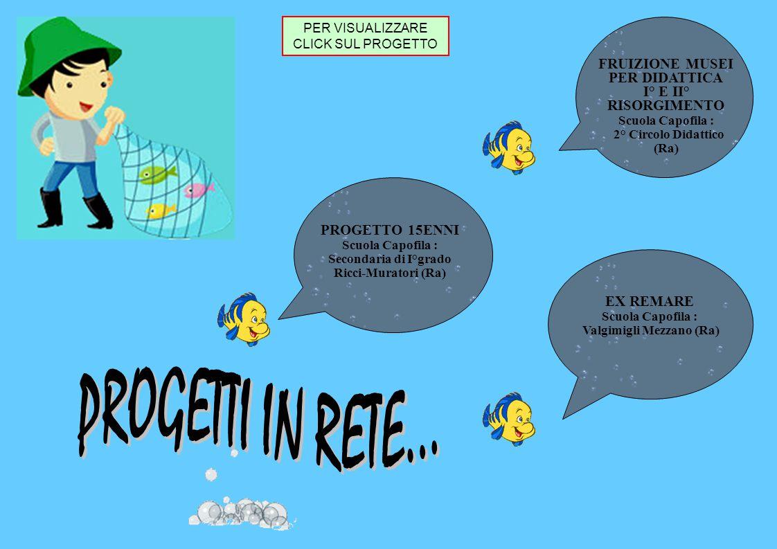 PROGETTO 15ENNI Scuola Capofila : Secondaria di I°grado Ricci-Muratori (Ra) FRUIZIONE MUSEI PER DIDATTICA I° E II° RISORGIMENTO Scuola Capofila : 2° C