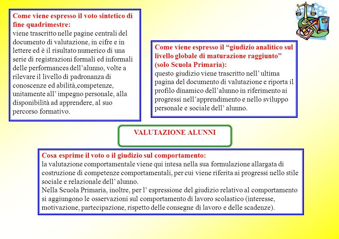 Come viene espresso il voto sintetico di fine quadrimestre: viene trascritto nelle pagine centrali del documento di valutazione, in cifre e in lettere
