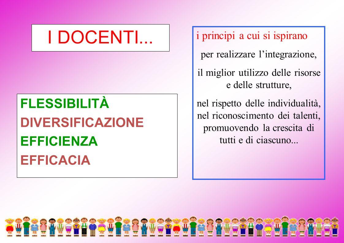 I DOCENTI... FLESSIBILITÀ DIVERSIFICAZIONE EFFICIENZA EFFICACIA i principi a cui si ispirano per realizzare l'integrazione, il miglior utilizzo delle