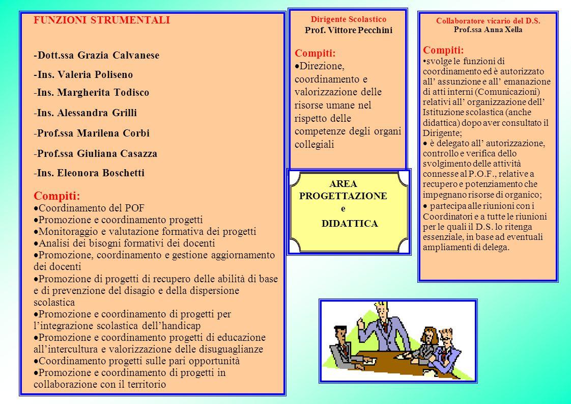 FUNZIONI STRUMENTALI -Dott.ssa Grazia Calvanese -Ins. Valeria Poliseno -Ins. Margherita Todisco -Ins. Alessandra Grilli -Prof.ssa Marilena Corbi -Prof