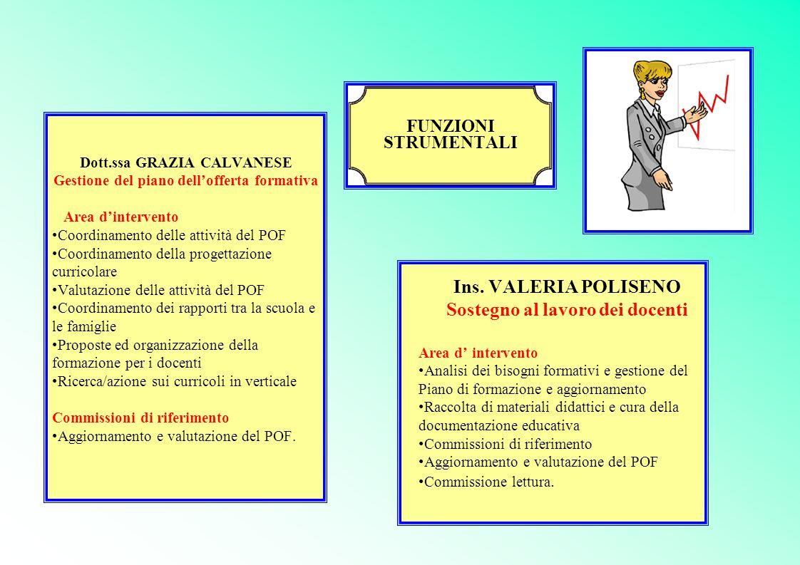 Dott.ssa GRAZIA CALVANESE Gestione del piano dell'offerta formativa Area d'intervento Coordinamento delle attività del POF Coordinamento della progett