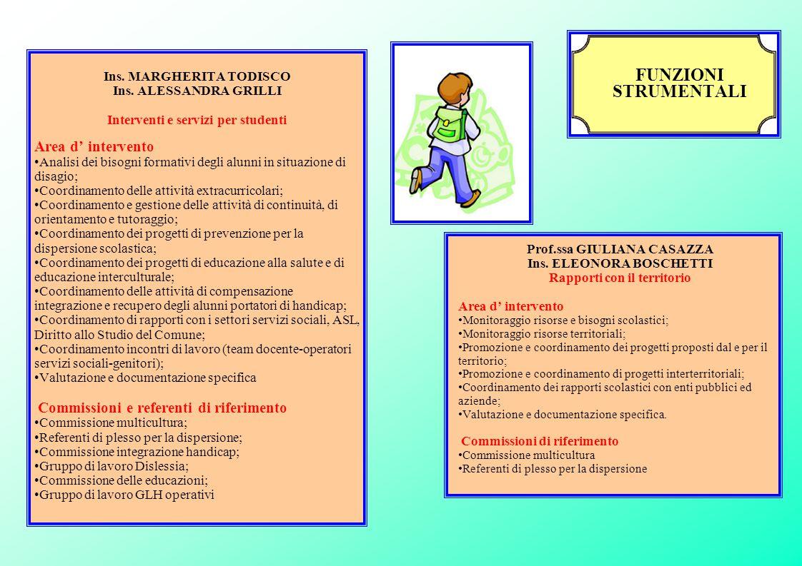 Ins. MARGHERITA TODISCO Ins. ALESSANDRA GRILLI Interventi e servizi per studenti Area d' intervento Analisi dei bisogni formativi degli alunni in situ