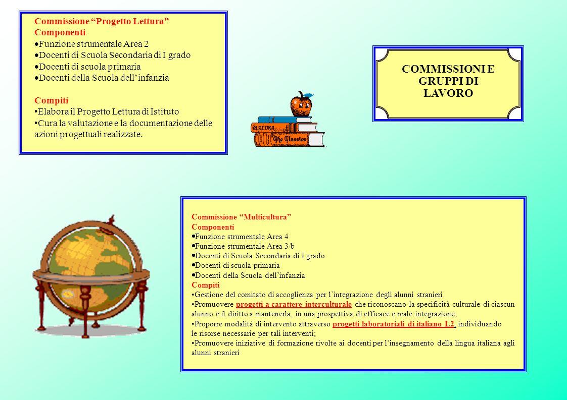 """Commissione """"Progetto Lettura"""" Componenti  Funzione strumentale Area 2  Docenti di Scuola Secondaria di I grado  Docenti di scuola primaria  Docen"""