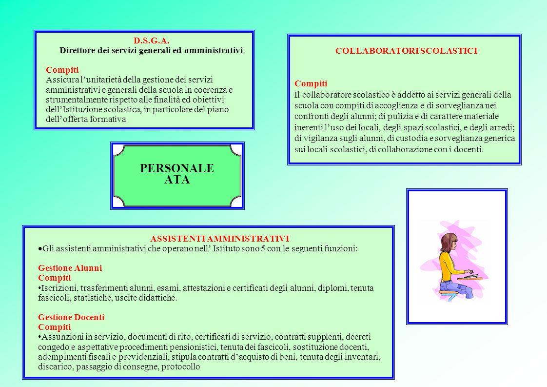COLLABORATORI SCOLASTICI Compiti Il collaboratore scolastico è addetto ai servizi generali della scuola con compiti di accoglienza e di sorveglianza n