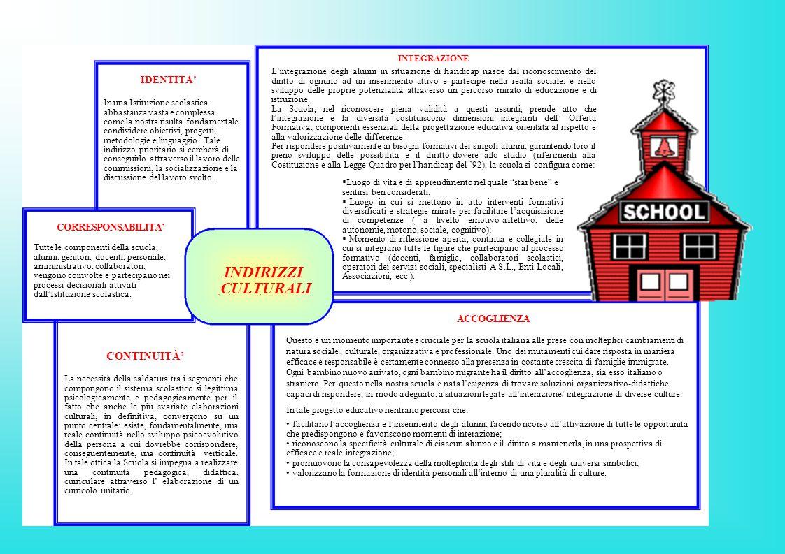 IDENTITA' In una Istituzione scolastica abbastanza vasta e complessa come la nostra risulta fondamentale condividere obiettivi, progetti, metodologie e linguaggio.