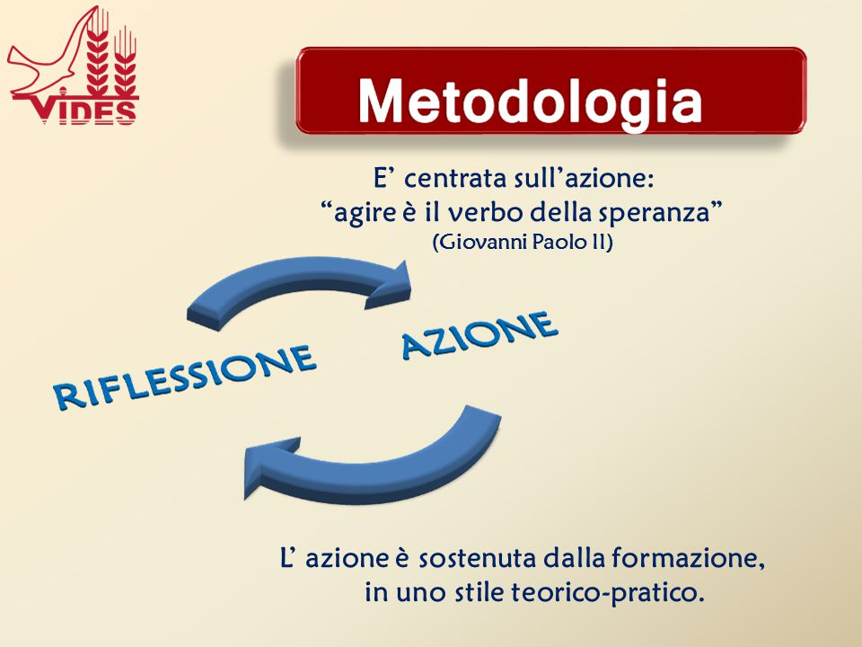E' centrata sull'azione: agire è il verbo della speranza (Giovanni Paolo II) L' azione è sostenuta dalla formazione, in uno stile teorico-pratico.
